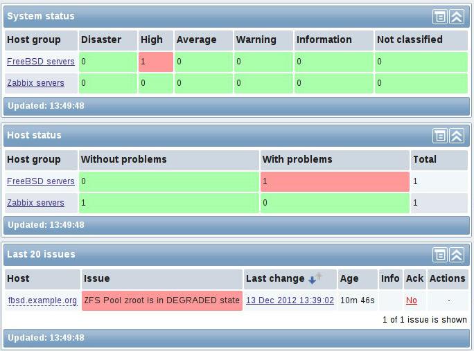 Monitoring your ZFS pools in Zabbix – Marin Atanasov Nikolov